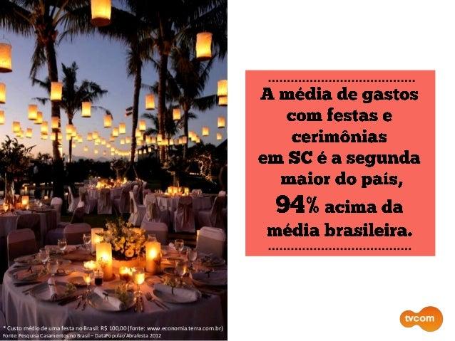 * Custo médio de uma festa no Brasil: R$ 100,00 (fonte: www.economia.terra.com.br) Fonte: Pesquisa Casamentos no Brasil – ...