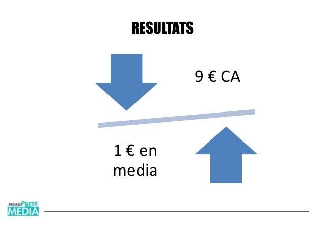 RESULTATS 9 € CA 1 € en media