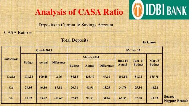Casa deposits analysis