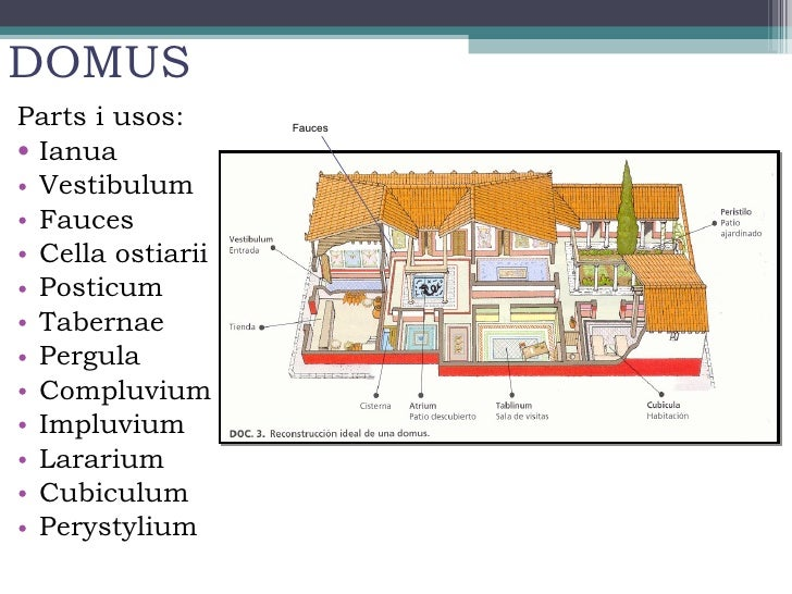 Casa romana - La casa romana ...
