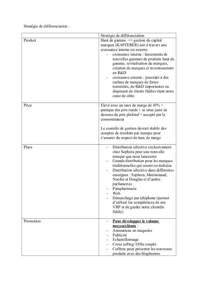 Stratégie de différenciation :                                 Stratégie de différenciationProduct                        ...