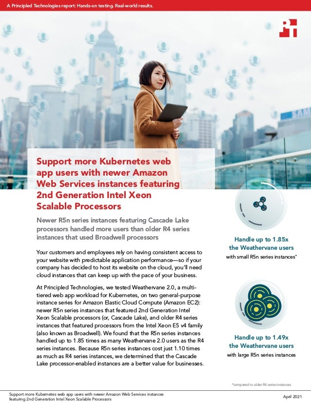 Support more Kubernetes web app users with newer Amazon Web Services instances featuring 2nd Generation Intel Xeon Scalabl...
