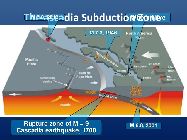 ICLR Friday Forum: Great Cascadia megathrust earthquakes ...