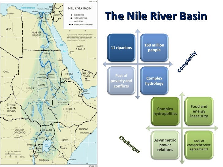 The Nile River Basin Complexity Challenges