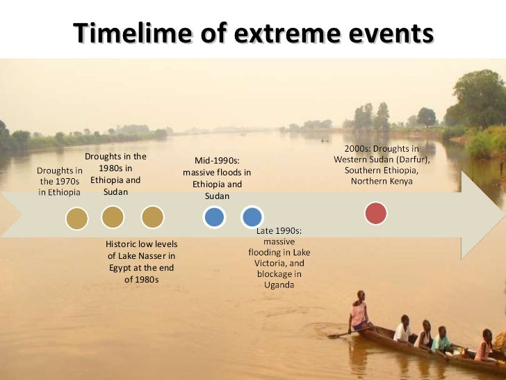 Timelime of extreme events Droughts in the 1980s in Ethiopia and Sudan Historic low levels of Lake Nasser in Egypt at the ...