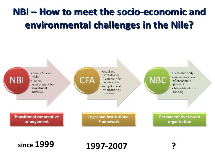 NBI – How to meet the socio-economic and environmental challenges in the Nile? since  1999 1997-2007 ?