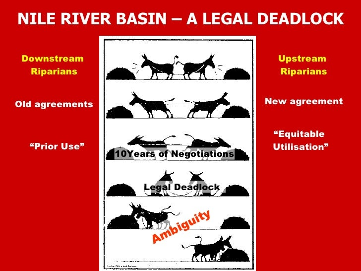 """NILE RIVER BASIN – A LEGAL DEADLOCK Downstream  Riparians Upstream  Riparians Old agreements New agreement """" Prior Use"""" """" ..."""