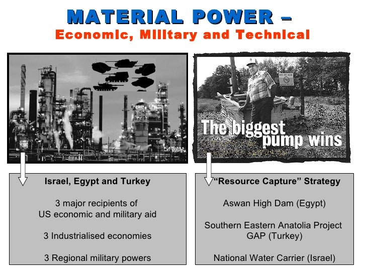 """MATERIAL POWER –  Economic, Military and Technical """" Resource Capture"""" Strategy Aswan High Dam (Egypt) Southern Eastern An..."""