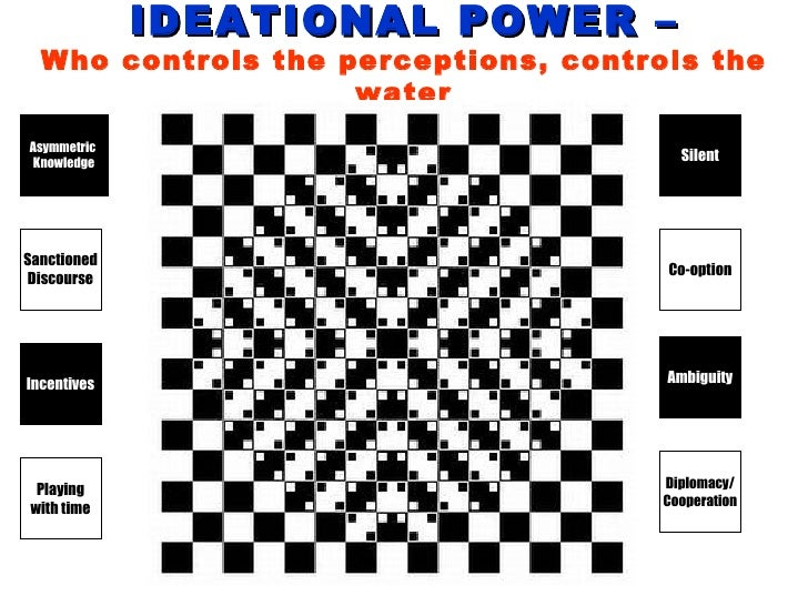 IDEATIONAL POWER – Who controls the perceptions, controls the water Asymmetric  Knowledge Sanctioned Discourse Incentives ...