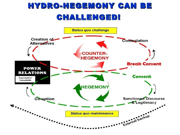 HYDRO-HEGEMONY CAN BE CHALLENGED!
