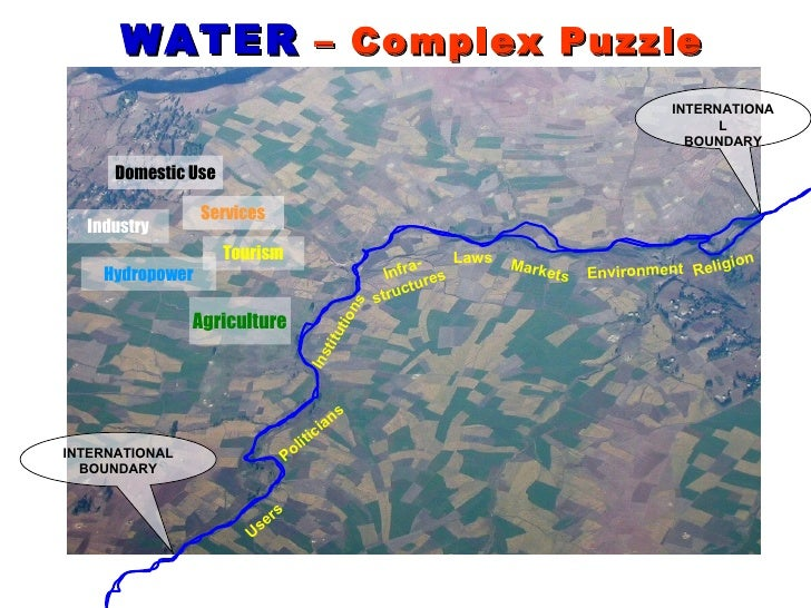 WATER   – Complex Puzzle Agriculture Industry Hydropower Tourism Services Domestic Use Users Politicians Institutions Infr...