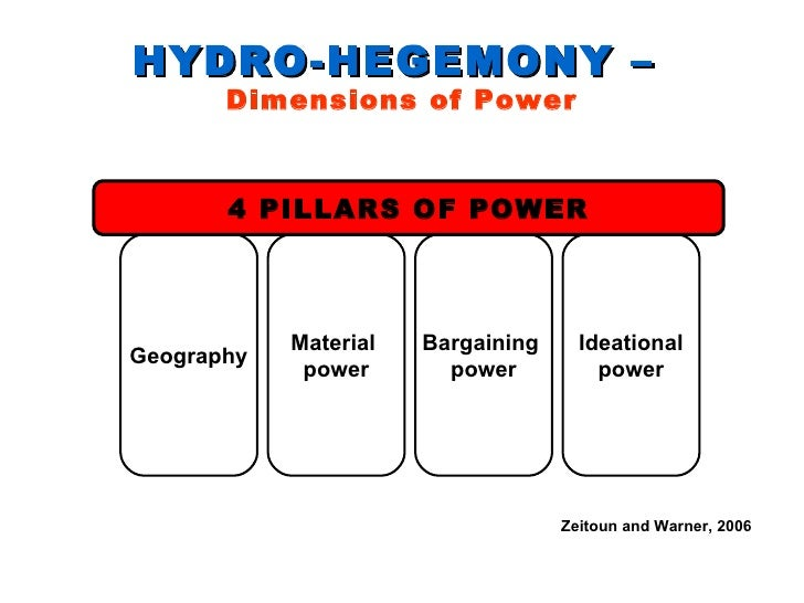 HYDRO-HEGEMONY –  Dimensions of Power Geography Material  power Bargaining  power Ideational power 4 PILLARS OF POWER Zeit...