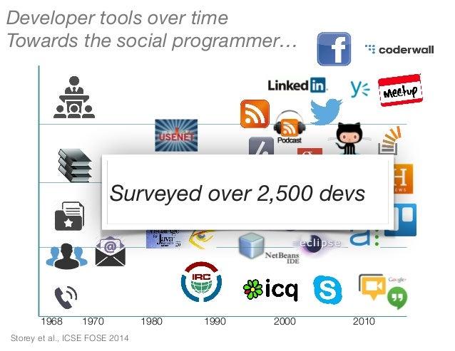 Cascon 2016 Keynote: Disrupting Developer Productivity One Bot at a Time Slide 2