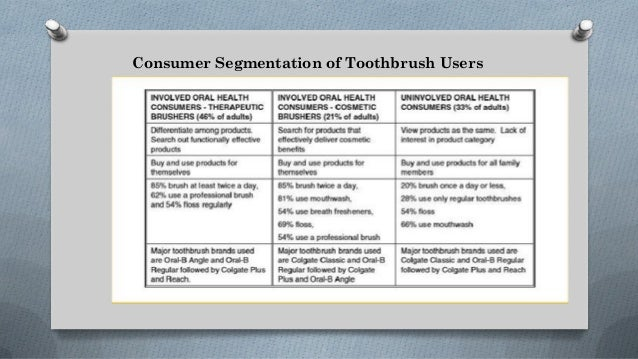 case analysis of colgate palmolive precision toothbrush Case analysis: colgate-palmolive precision toothbrush monique priestley winter 2011: mcdm com588 digital media marketing & bra.