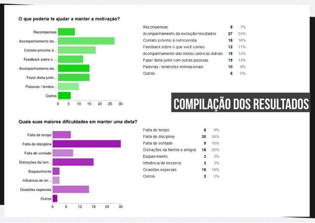 compilação dos resultados