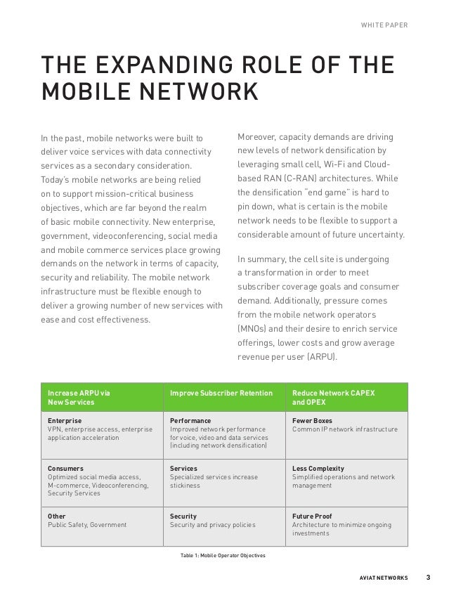 Case for Layer 3 Intelligence at the Mobile Cell Site Slide 3