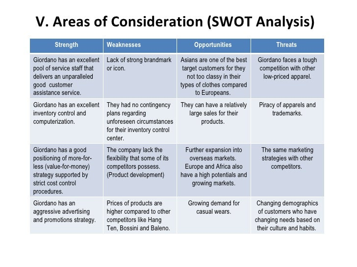 swot analysis of giordano Systems, starts from a swot analysis to make a matrix table created and   mediterranean social innovation initiative (giordano, a and arvidsson, a, 2015.