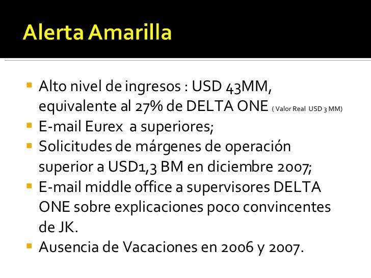 <ul><li>Alto nivel de ingresos : USD 43MM, equivalente al 27% de DELTA ONE  ( Valor Real  USD 3 MM) </li></ul><ul><li>E-ma...