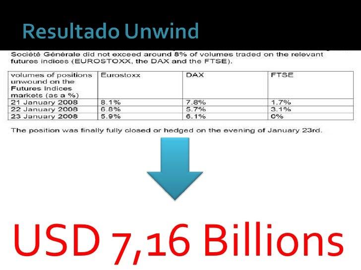 USD 7,16 Billions