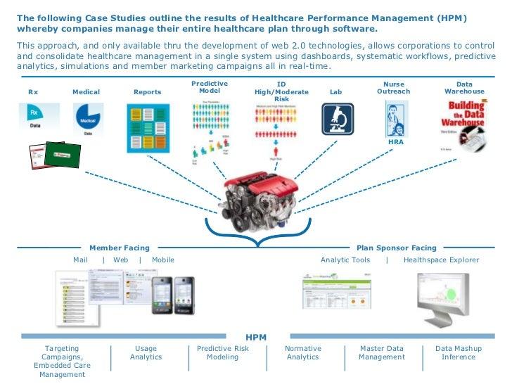 WellNet Healthcare Case Studies 2011 Slide 2