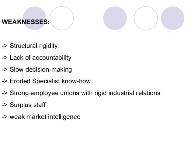 case study strategic management pdf
