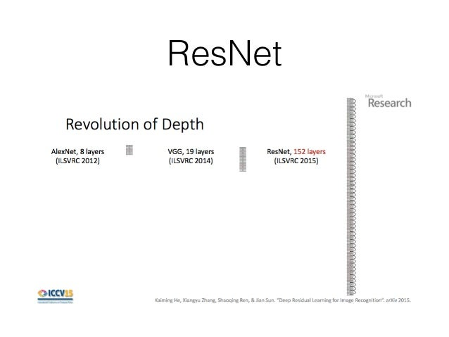 resnet case study Answer to resnet case study question1 and 6 question 1 : review the list of processes and outputs involved in project planning which outputs did nwa emphasize.