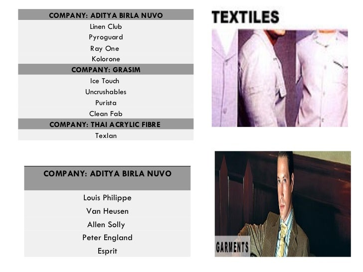 aditya birla case notes Aditya birla nuvo limited  in case of joint holding, this form must be completed and  notes: 1 explanatory statement pursuant to section 173(2) and 192a of the.