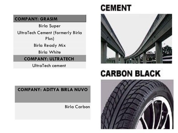 Birla White Cement : Case study on aditya birla group  s