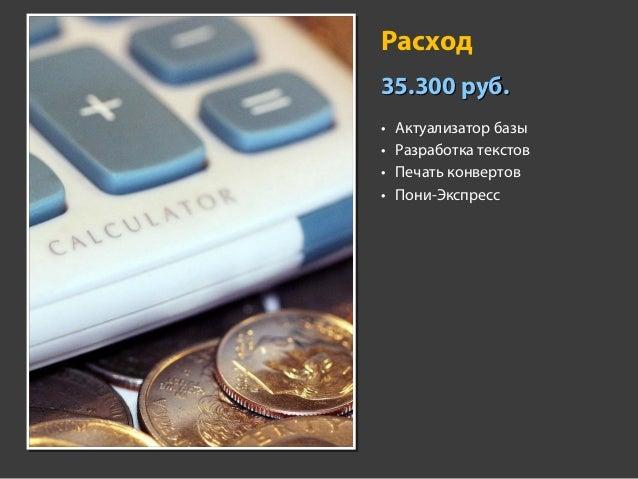 В цифрах 12000 руб – работа актуализатора баз 6000 руб – разработка текстов 2576 руб – себестоимость пакетов для рассылки ...