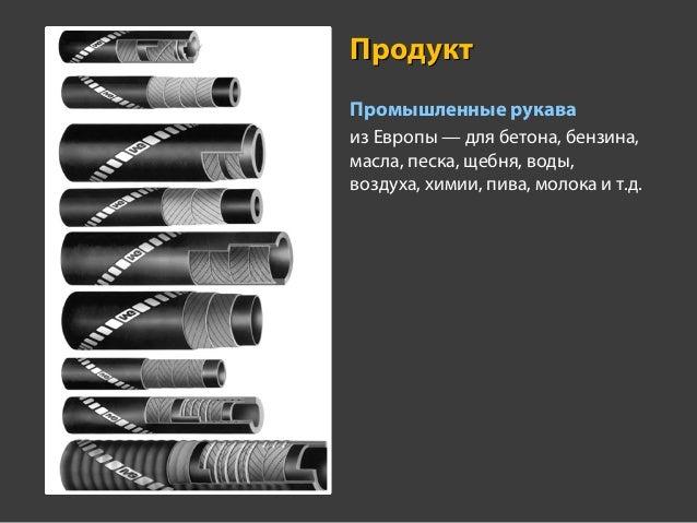 Продукт Промышленные рукава из Европы — для бетона, бензина, масла, песка, щебня, воды, воздуха, химии, пива, молока и т.д...