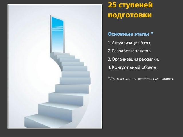 25 ступеней подготовки Основные этапы * 1. Актуализация базы. 2. Разработка текстов. 3. Организация рассылки. 4. Контрольн...