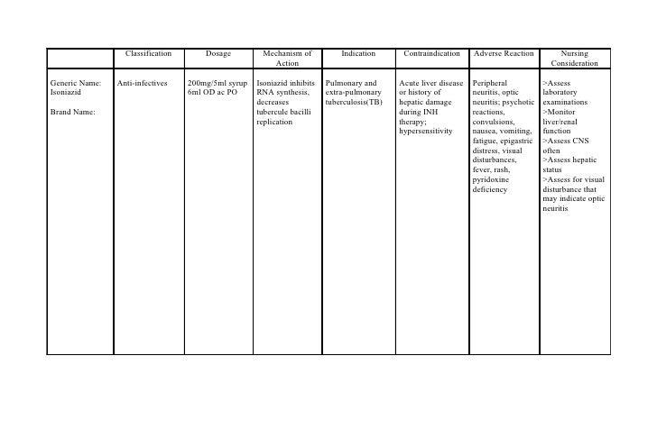Hematopoietic Colony-Stimulating Factors (CSFs)