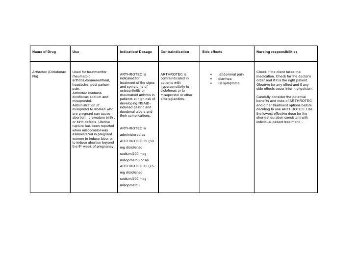 Nursing case study Pre eclampsia