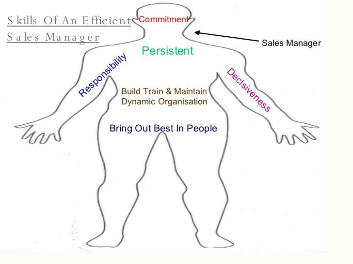 Skills Of An Efficient Sales Manager   Commitment Persistent Responsibility Build Train & Maintain Dynamic Organisation ...