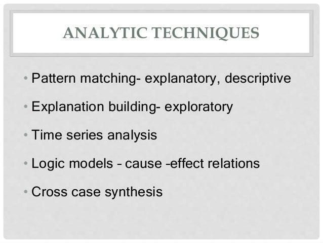 Types Quantitative Market Research Studies