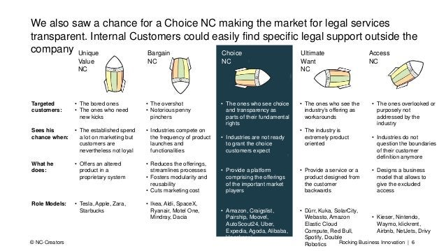 Rocking Business Innovation | 6© NC-Creators We also saw a chance for a Choice NC making the market for legal services tra...