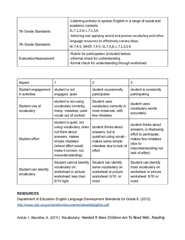 Printable Worksheets sixth grade vocabulary worksheets : ELL Vocabulary Lesson 6-7th Grades