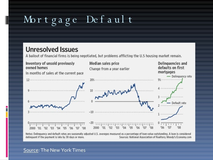 Mortgage Default Source : The New York Times