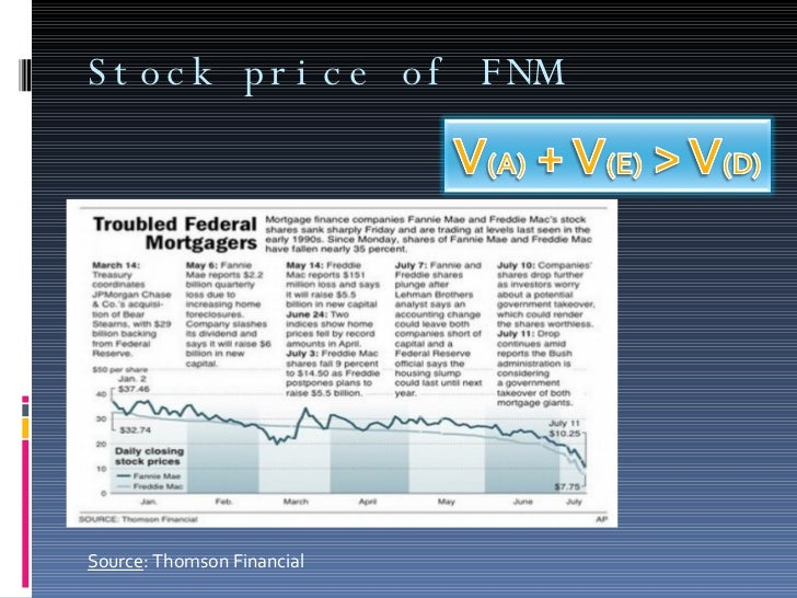 Stock price of FNM Source : Thomson Financial