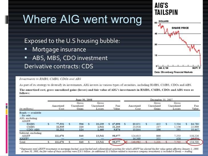 Where AIG went wrong <ul><li>Exposed to the U.S housing bubble: </li></ul><ul><li>Mortgage insurance </li></ul><ul><li>ABS...