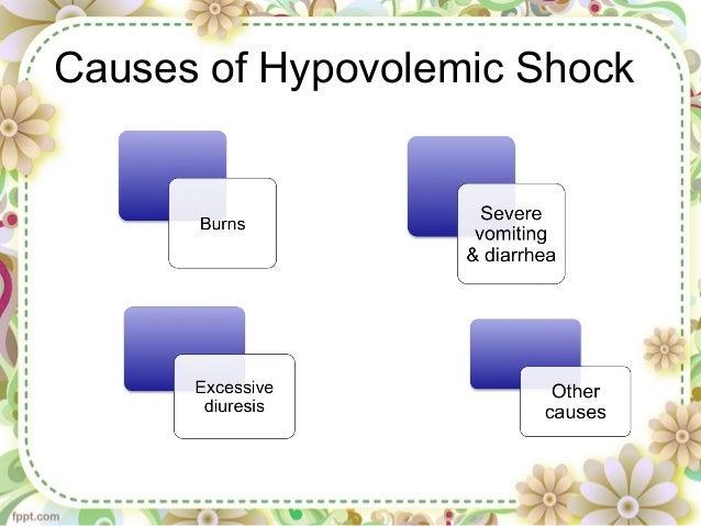 hypovolemic shock, Skeleton
