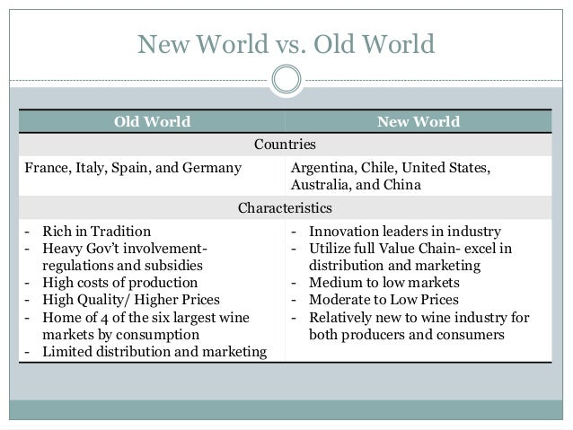 global wine new vs old world With its wide distribution throughout the world wine  a very old variety and probably  wine in italy new methods are.