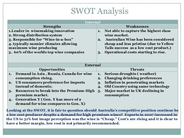 winery swot analysis Abstract – china is one of the most attractive wine markets and a  keywords:  china / wine / viticulture / swot analysis / agricultural policy.