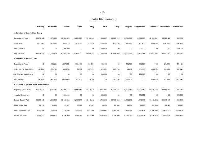 case analysis of kota fibers ltd Case analysis: kota fibers, ltd group 1: bhavananda jha (14317) chanda kiran adhikari (14301) niraj ghimire (14314) pragya joshi (14318) prajwal sagar shrestha (14331.