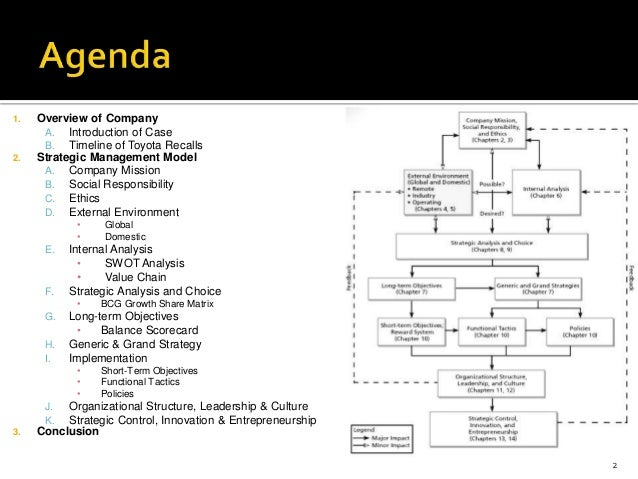 organizational structure of toyota Organizational structure: the case of toyota toyota motor corporation (tyo: 7203) has often been referred to as the gold standard of the automotive industry in the first quarter of 2007, toyota (nyse: tm) overtook general motors corporation in sales for the first time as the top automotive manufacturer in the world.