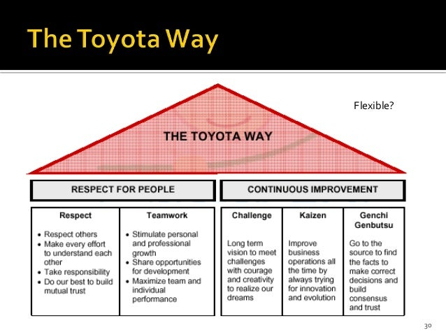 supply chain management case study of toyota Chapter 13 case study: supply-chain challenges in post-earthquake japan toyota revolutionized automotive supply-chain management by anointing certain suppliers as.