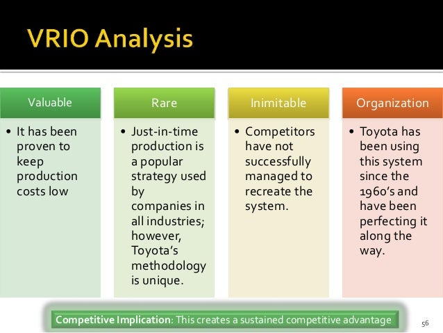 capacity management in toyota