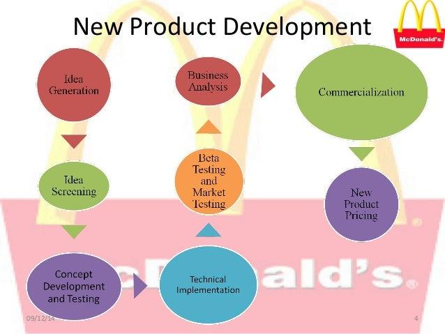 promotional strategies of mcdonalds