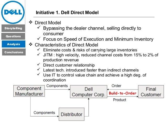 dell direct model supply chain