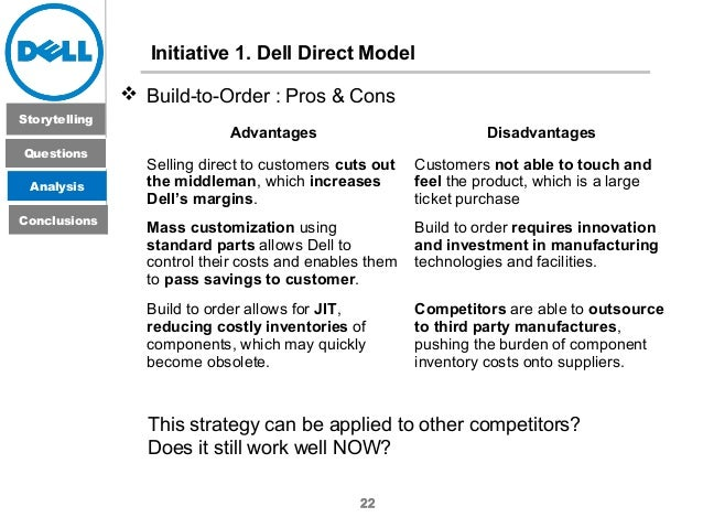 dell case study for jit Case study for supply chain leaders: dell's transformative journey through supply chain just-in-time inventory model and impressive cash-to-cash conversion cycle in this case study, gartner examines dell's period of transformative change as it segmented.
